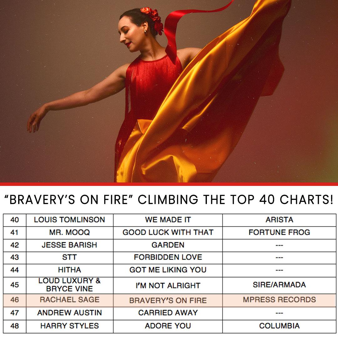 Bravery On Fire Radio Chart